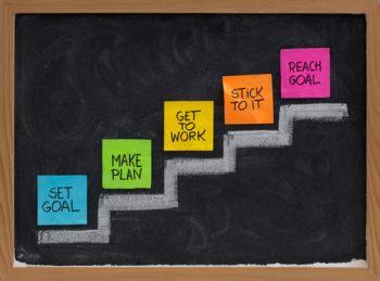 Setting & Achieving Goals @ Belize Institute of Management